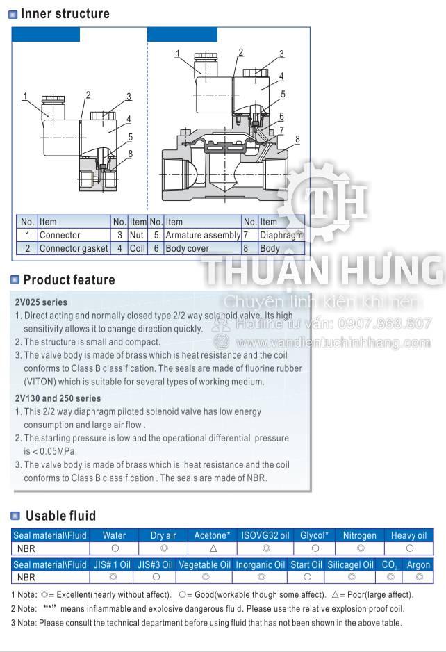Cấu tạo của van điện từ nước AIRTAC 2V025-08