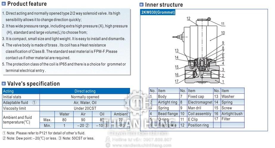 Cấu tạo của van điện từ thường mở AIRTAC 2KW050-10