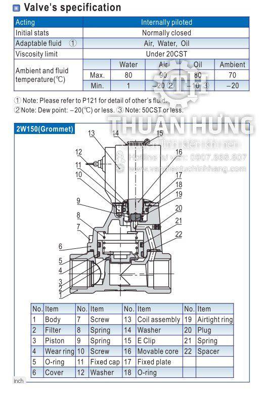 Cấu tạo của van điện từ khí nén AIRTAC 2W150-15