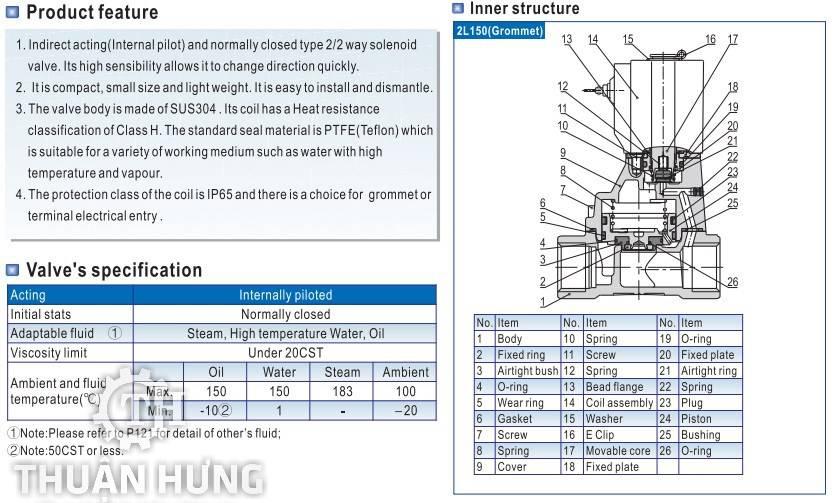 Cấu tạo tính năng của van điện từ INOX AIRTAC 2L150-15