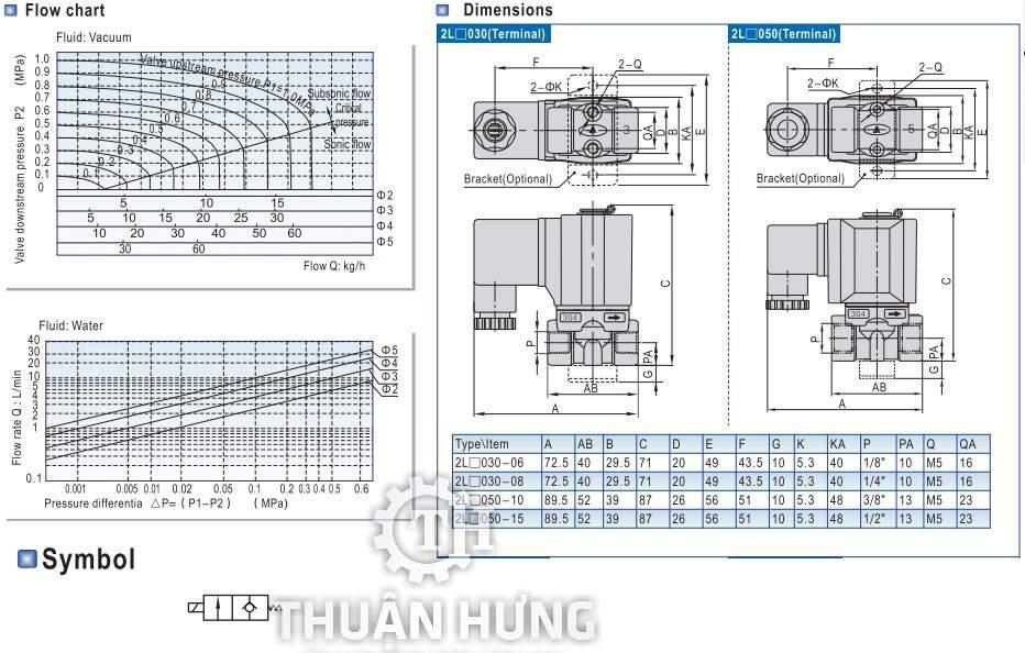 Thông số kích thước của van điện từ INOX AIRTAC 2L050-10