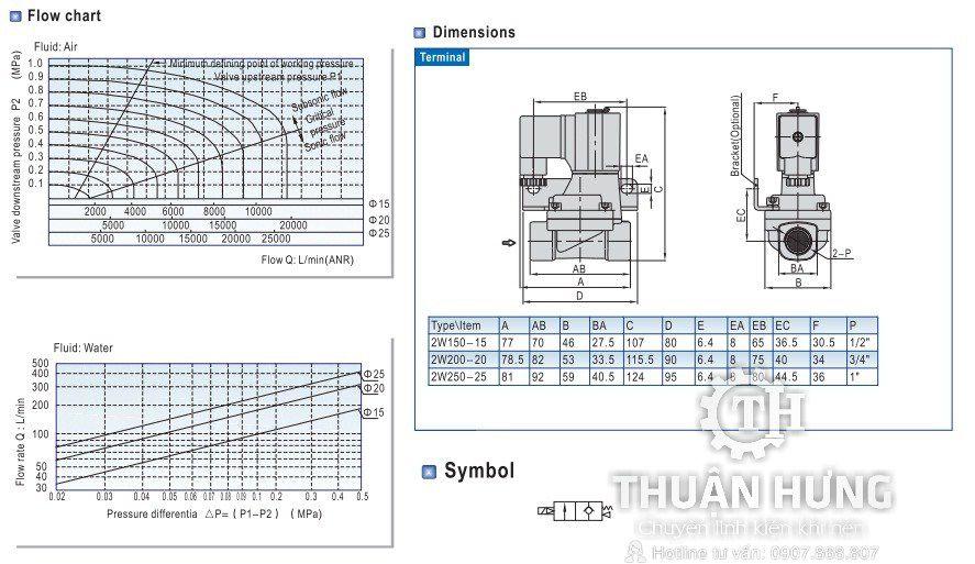 Kích thước của van điện từ khí nén AIRTAC 2W150-15