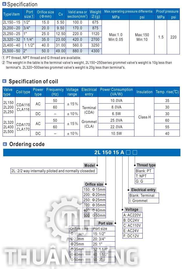 Thông số kỹ thuật và tính năng của van điện từ nước INOX AIRTAC 2L200-20