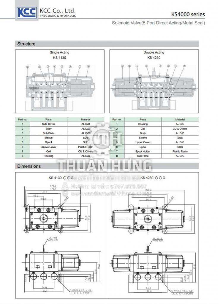 Thông số kỹ thuật và kích thước của van điện từ khí nén 5/3 KCC KS4330-042G