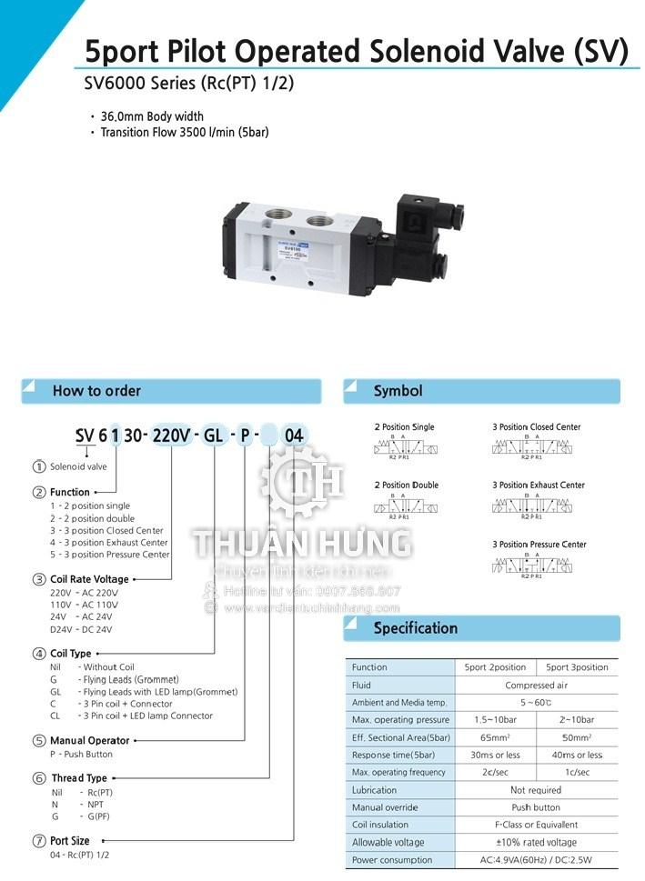 Thông số kỹ thuật của van Điện Từ Khí Nén SKP SV6130