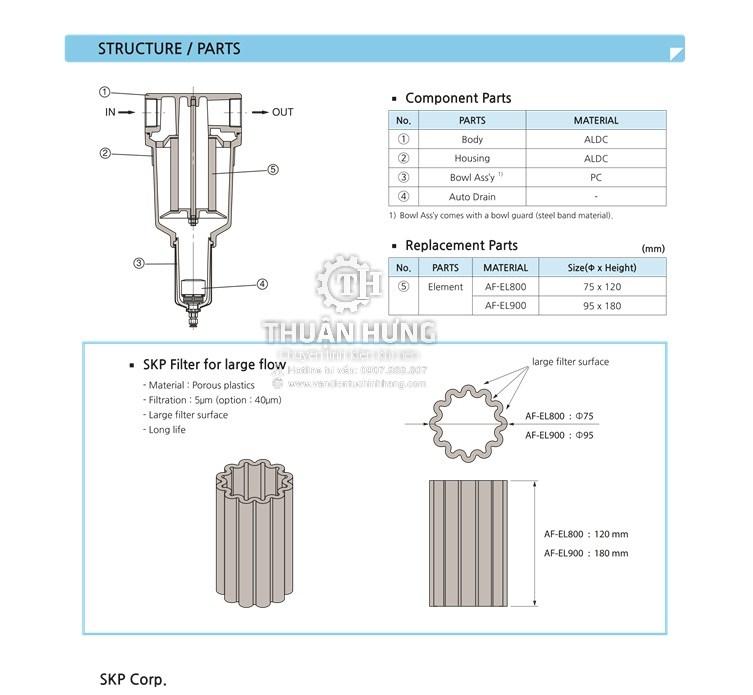 Cấu tạo của bộ lọc khí nén SKP SAF9000