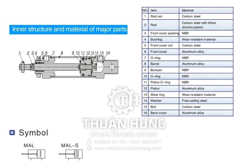 Cấu tạo của xi lanh khí nén AIRTAC MAL