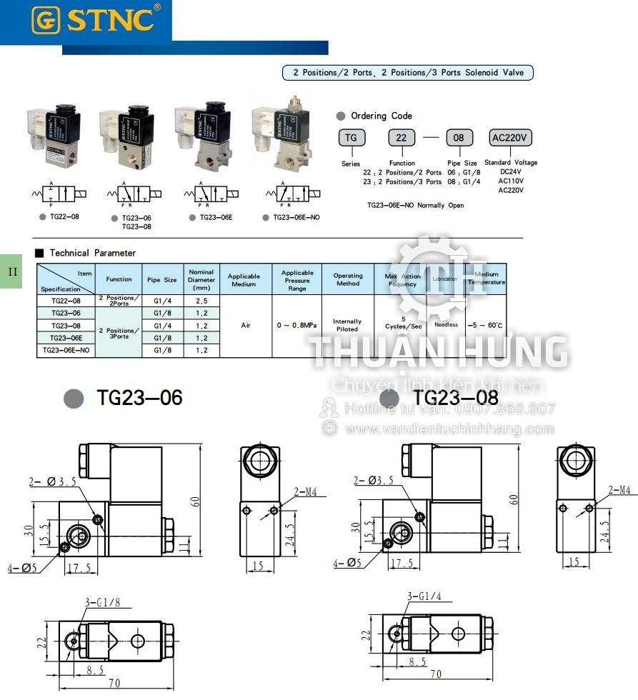 Thông số kích thước của van điện từ 3/2 STNC TG23-06
