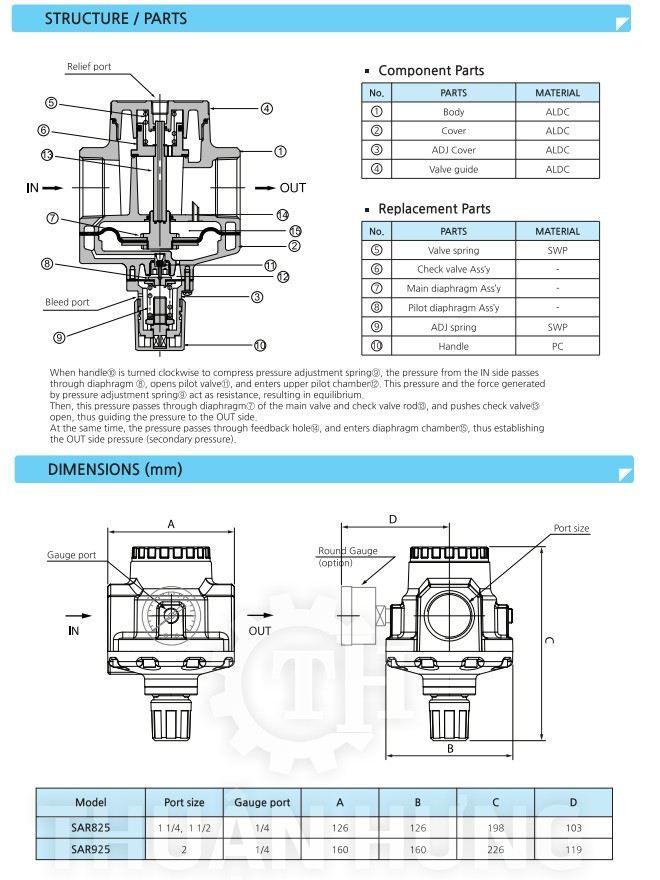 Kích thước của van điều áp khí nén SKP SAR825