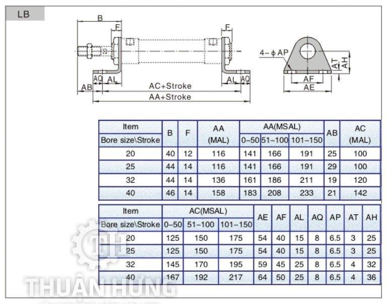 Phụ kiện đế LB của xi lanh khí nén AIRTAC MAL20