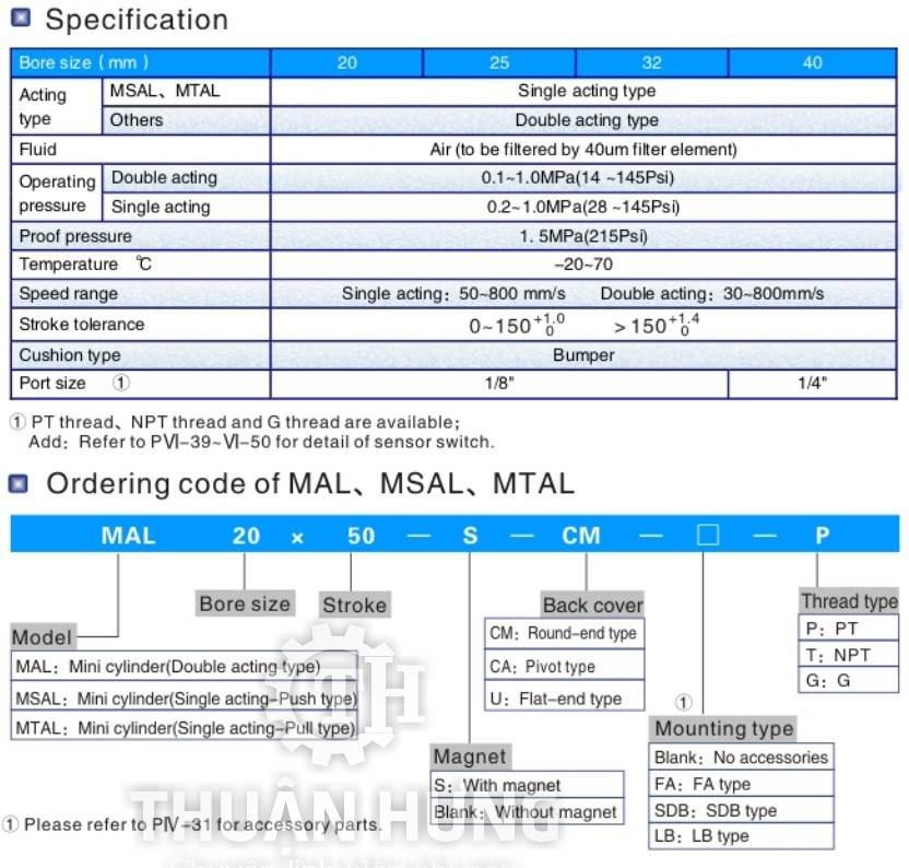 Thông số kỹ thuật của xi lanh khí nén AIRTAC MAL32