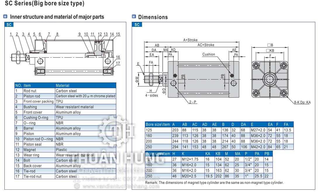 Thông số kích thước của xi lanh khí nén AIRTAC SC200