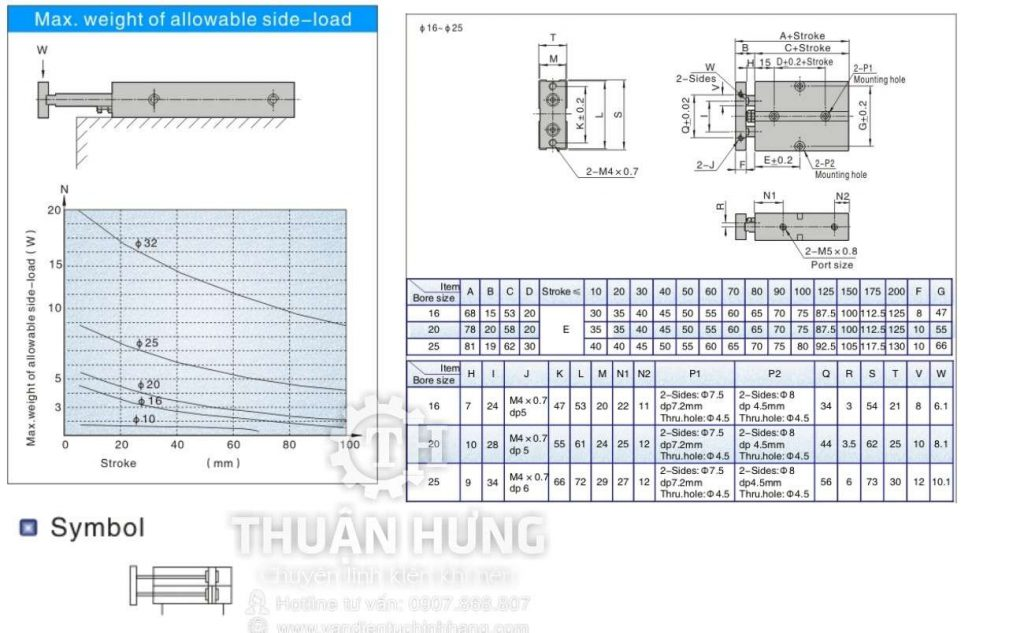 Kích thước và cấu tạo của xi lanh khí nén AIRTAC TN16
