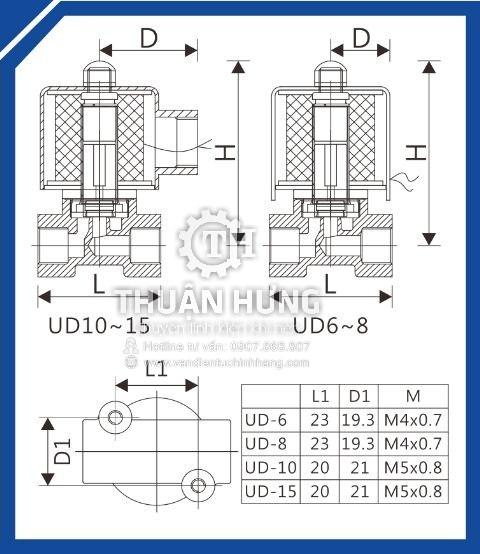 Thông số kích thước của van điện từ UD-8